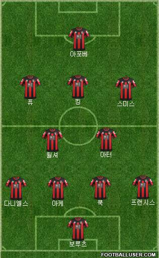 AFC Bournemouth 4-2-3-1 football formation