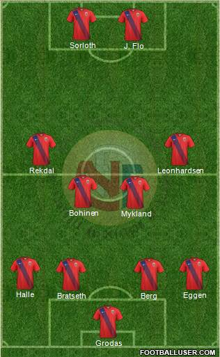 Norway 4-1-4-1 football formation