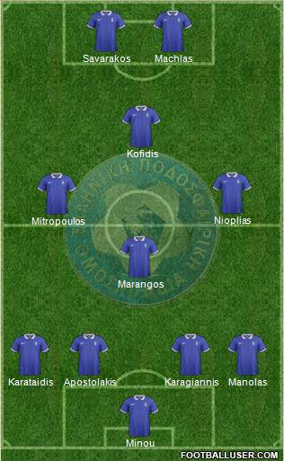 Greece 4-1-4-1 football formation