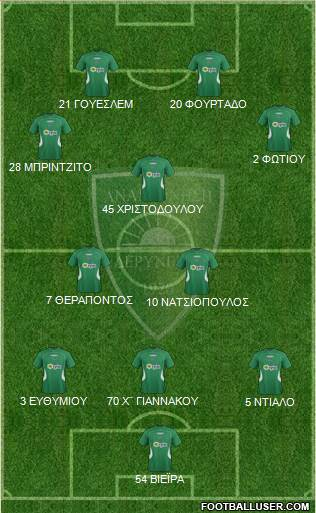 MS Anagennisi Deryneias 3-5-2 football formation