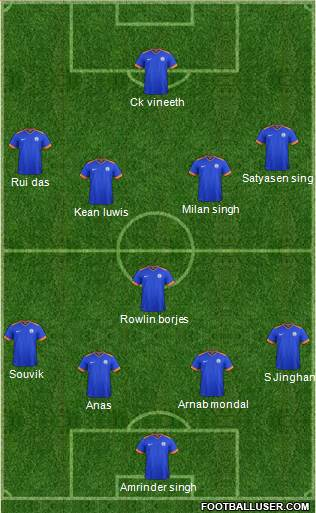India 4-1-4-1 football formation