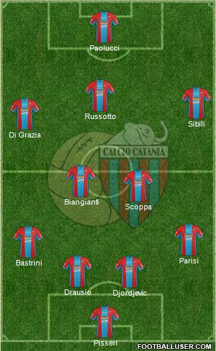 Catania 4-4-1-1 football formation