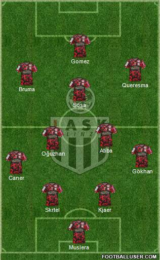 LASK Linz 4-4-1-1 football formation