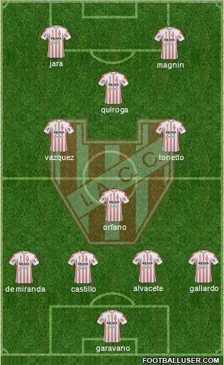 Instituto de Córdoba 4-1-3-2 football formation