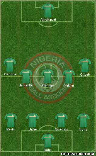 Nigeria 4-1-3-2 football formation