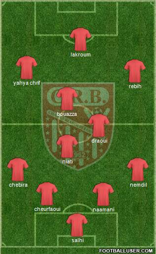 Chabab Riadhi Belouizdad football formation