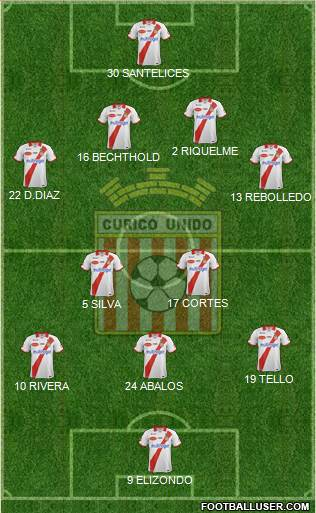 CD Provincial Curicó Unido football formation