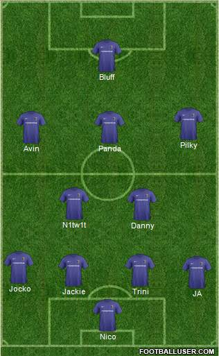 Charlotte Eagles 4-2-3-1 football formation