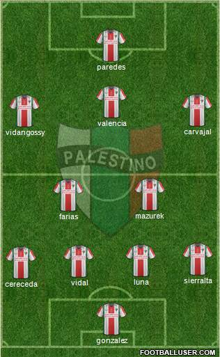 CD Palestino S.A.D.P. 4-2-1-3 football formation