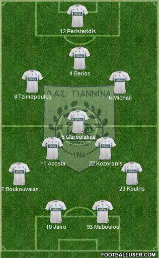 PAS Giannina 3-5-2 football formation