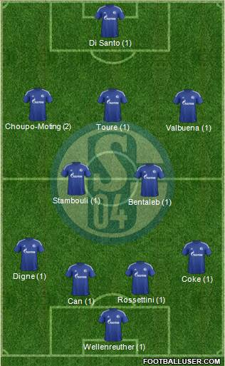 FC Schalke 04 4-5-1 football formation