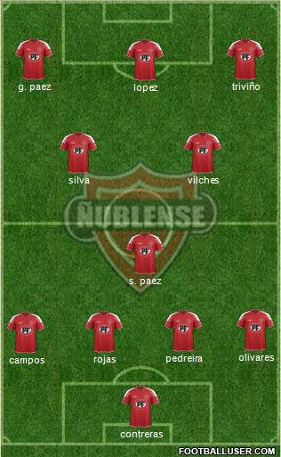 CD Ñublense S.A.D.P. 4-2-3-1 football formation