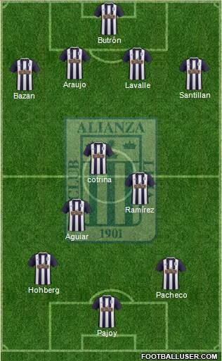 C Alianza Lima 4-3-3 football formation
