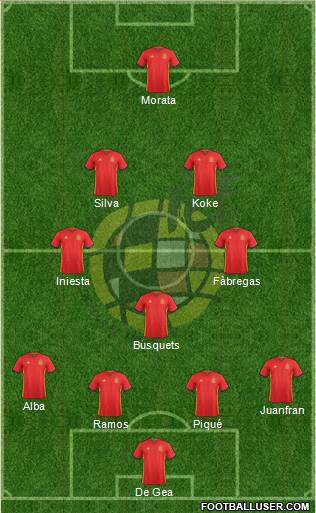 Spain 4-3-2-1 football formation