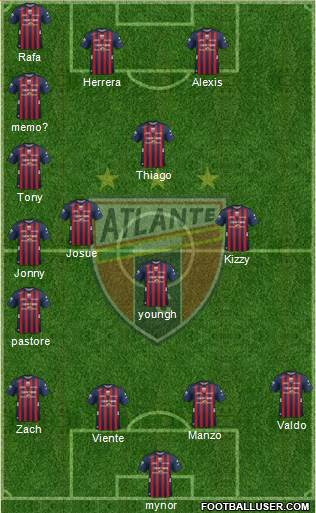 Club de Fútbol Atlante 4-3-1-2 football formation