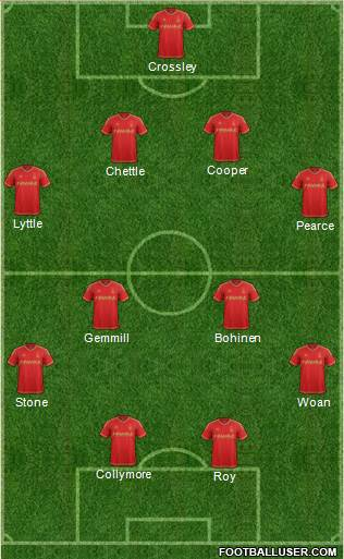 Nottingham Forest 5-4-1 football formation