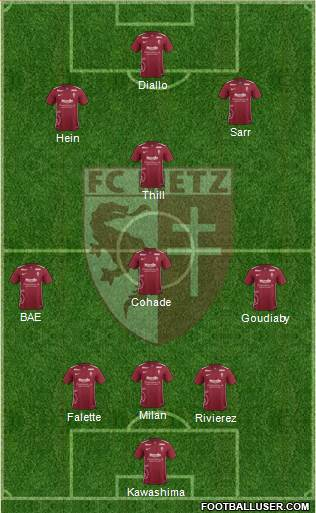 Football Club de Metz 3-4-3 football formation