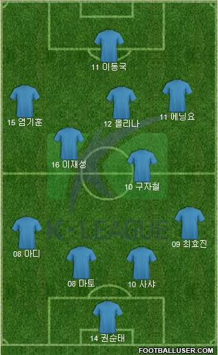 K-League All-Stars 5-3-2 football formation