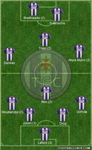 Toulouse Football Club 5-4-1 football formation