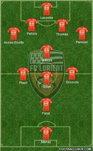 FC Lorient Bretagne Sud 4-5-1 football formation
