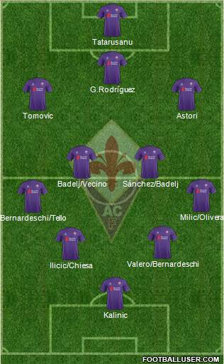 Fiorentina 3-4-2-1 football formation