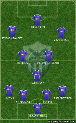 AE Anorthosis Famagusta 4-3-1-2 football formation