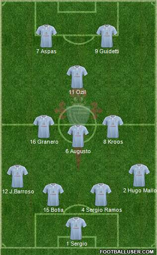 R.C. Celta S.A.D. 4-3-1-2 football formation