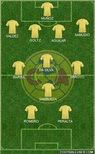 Club América Coapa 4-3-1-2 football formation