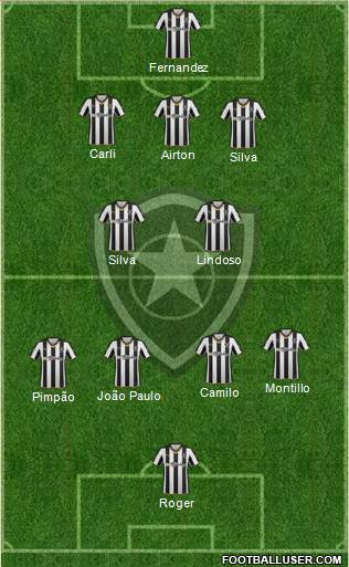 Botafogo FR 3-5-2 football formation