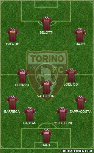 Torino 4-3-3 football formation