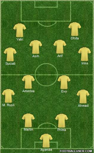 World Cup 2014 Team 5-4-1 football formation