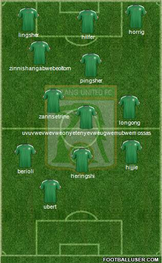 Geylang United FC 4-1-4-1 football formation