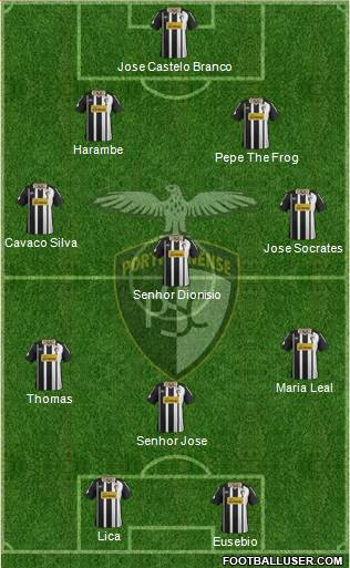 Portimonense Sporting Clube 4-4-2 football formation