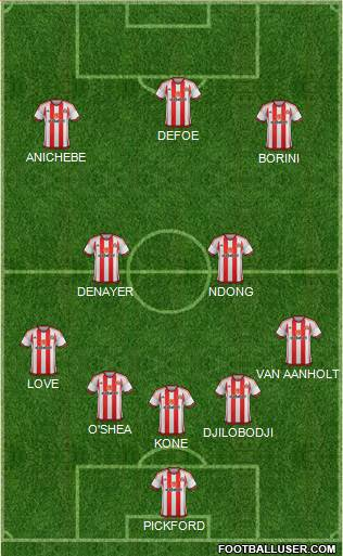 Sunderland 5-3-2 football formation