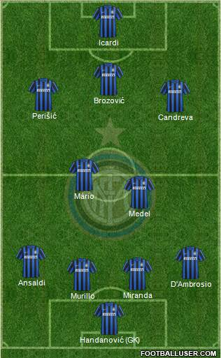 F.C. Internazionale 4-1-2-3 football formation