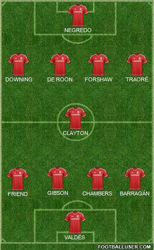 Middlesbrough 4-1-4-1 football formation