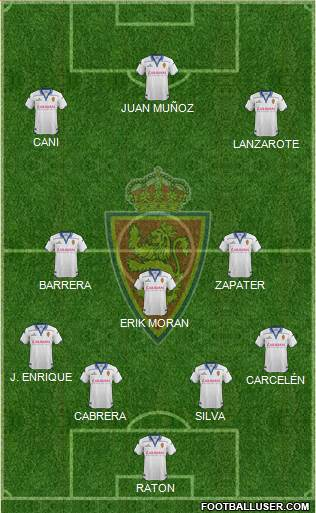R. Zaragoza S.A.D. 4-3-3 football formation