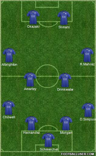 Leicester City 4-4-2 football formation