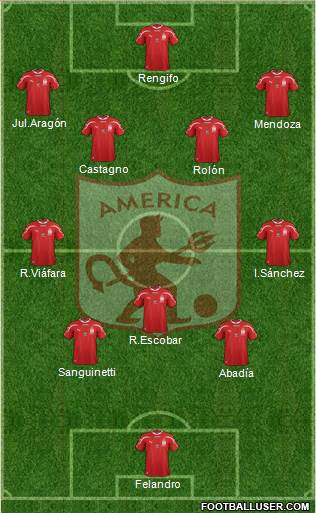 CD América de Cali 3-4-2-1 football formation