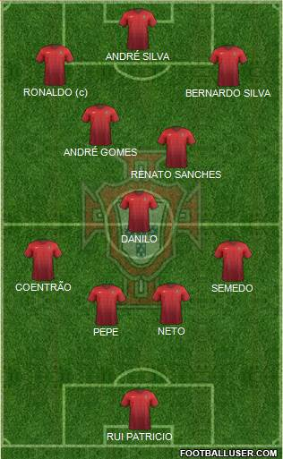 Portugal 4-2-1-3 football formation