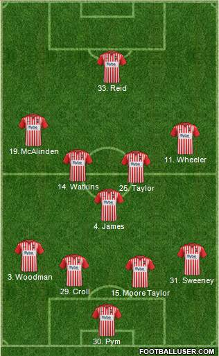 Exeter City 4-1-4-1 football formation