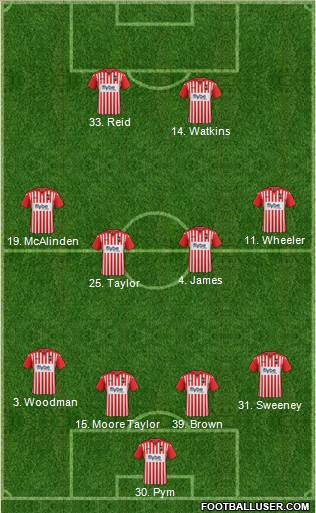 Exeter City 4-4-2 football formation