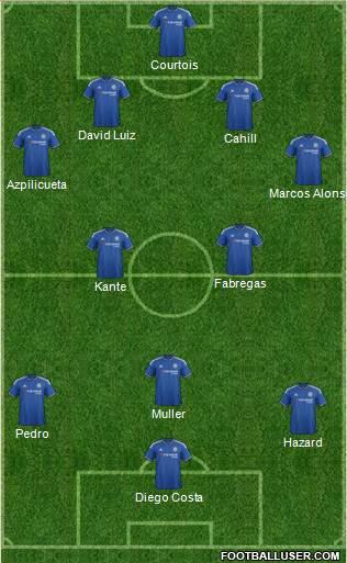 Chelsea 1 - 0 Paris Saint Germain [Simulateur: Mourinho] 1542597_Chelsea