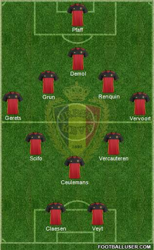 Belgium 5-3-2 football formation
