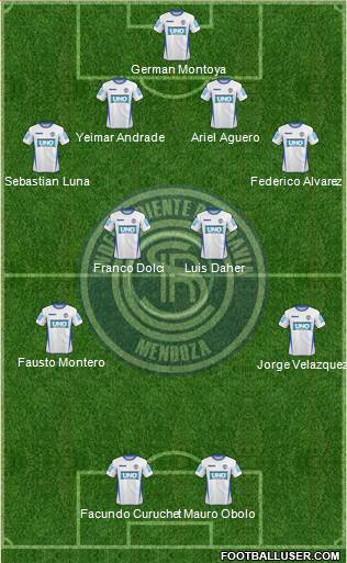 Independiente Rivadavia de Mendoza 4-4-2 football formation