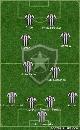 Botafogo FR 4-2-2-2 football formation