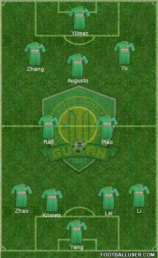 Beijing Guo'an 4-2-2-2 football formation