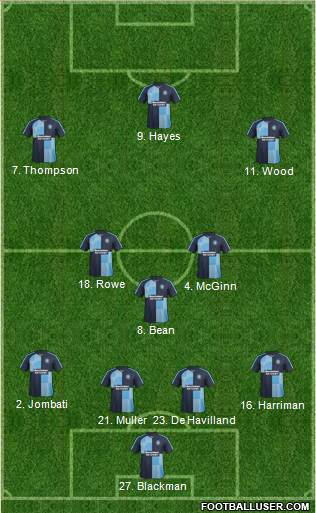Wycombe Wanderers 4-3-3 football formation
