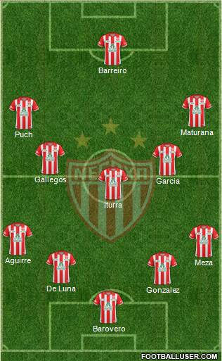 Club Deportivo Necaxa 4-5-1 football formation