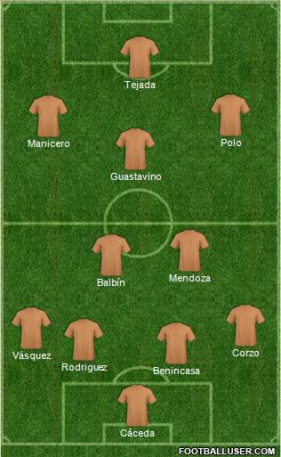 Europa League Team 4-4-2 football formation